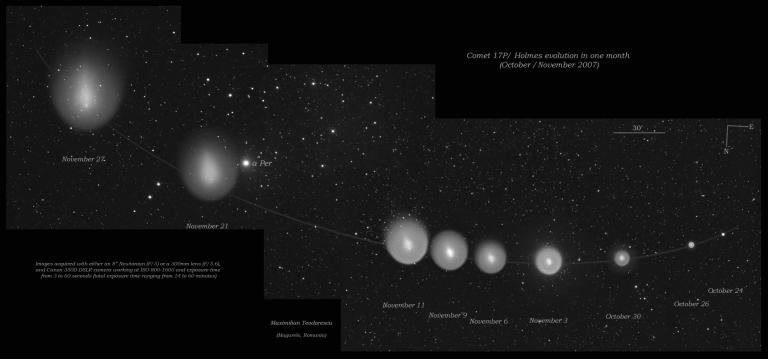 Comet Holmes position