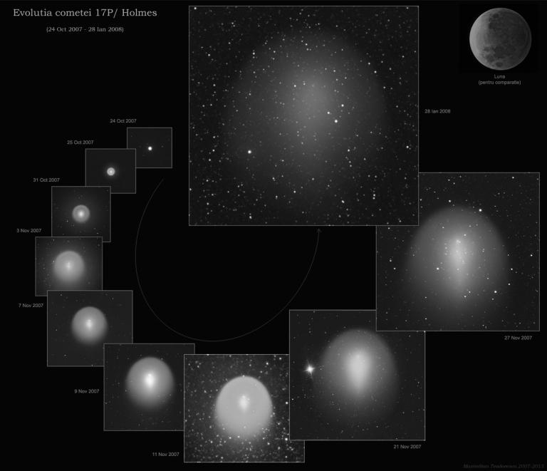 Evolutia Cometei Holmes