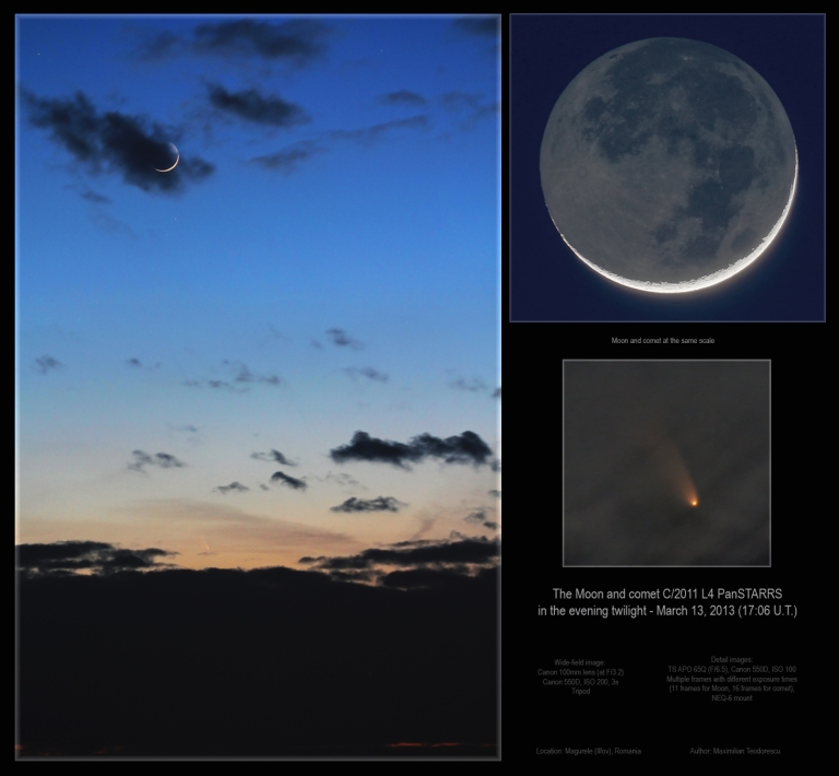 Moon and PanSTARRS