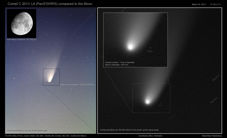 PanSTARRS and Moon size comparison