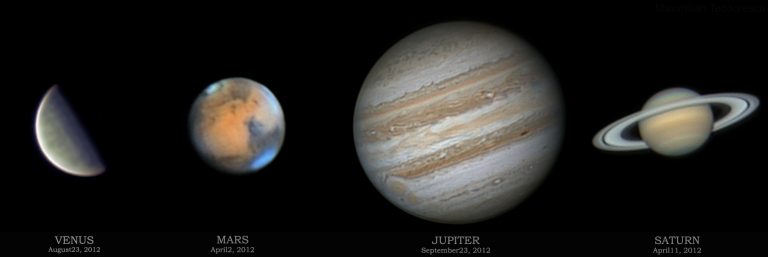 Planets of 2012