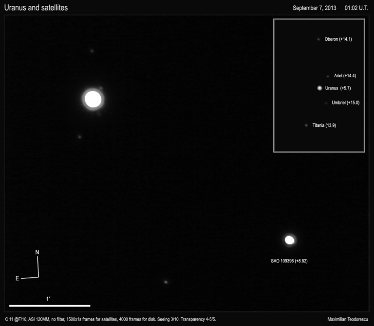Uranus and satelites