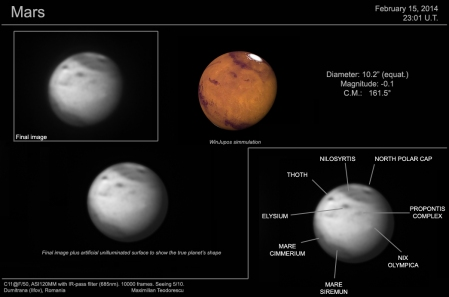 Mars February 15, 2014