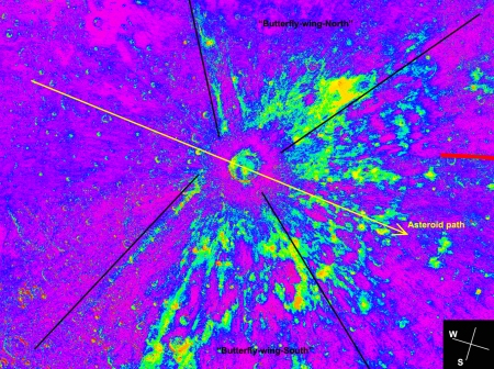 false coloring trajectory