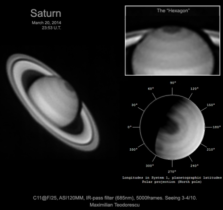 Saturn March 20, 2014