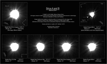 Sirius B observation