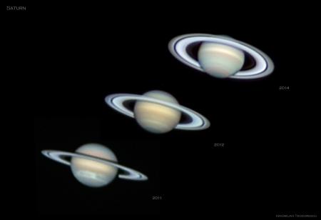 Saturn ring evolution