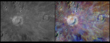 Copernicus colors