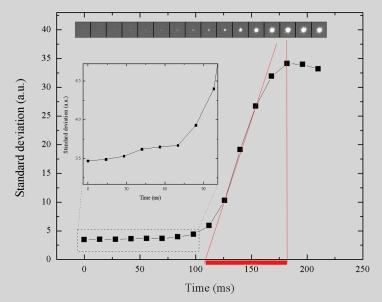 Graph2b