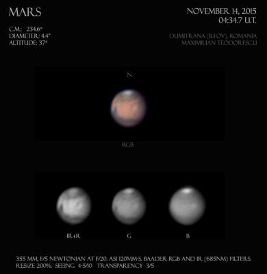 Mars Nov14, 2015.jpg