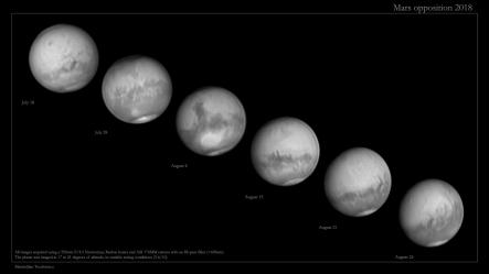 Mars opposition2018.jpg