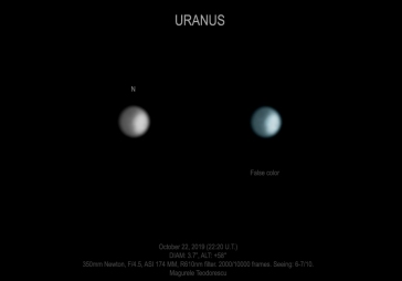 Uranus Oct 22 2019.jpg